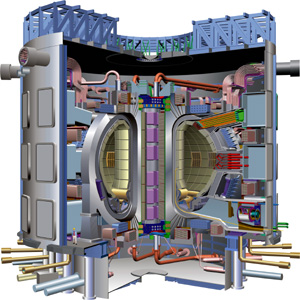 International Thermonuclear Experimental Reactor, (reattore sperimentale termonucleare internazionale)